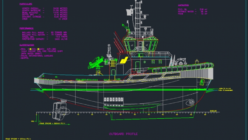Gemilerde Tasarım Dekorasyon